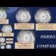 Kui suur on orkaan Irma võrreldes teiste megatormidega?